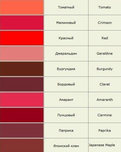 основные оттенки красной помады